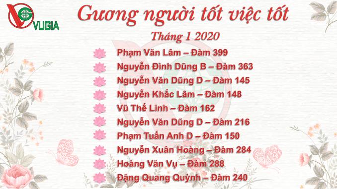 Danh sách tấm gương người tốt việc tốt Taxi Vũ Gia 1/2020
