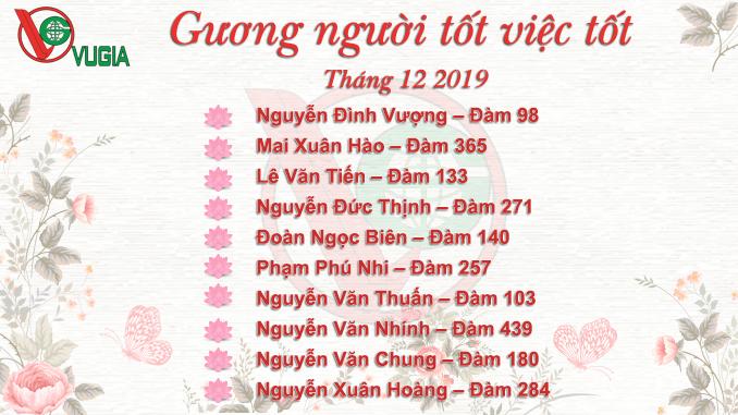Danh sách tấm gương người tốt việc tốt Taxi Vũ Gia 12/2019